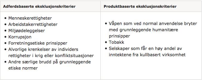 KLP kriterier