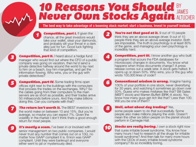 10 grunner til å ikke investere i aksjer