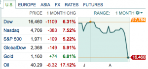 Aksjemarkedet august