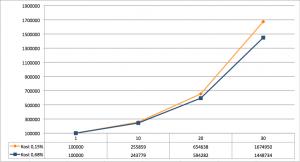 Kostnader-indeksfond-ETF