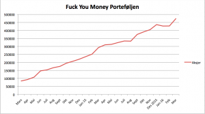 fuck you money 15 mars 2016 diagram